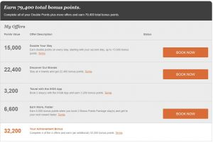 IHG Double Points Plus More Offers