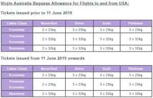 Virgin Australia Trans Pacific Luggage Allowances Premium Economy
