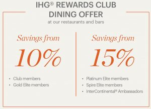 IHG Reards Todays Special Construct